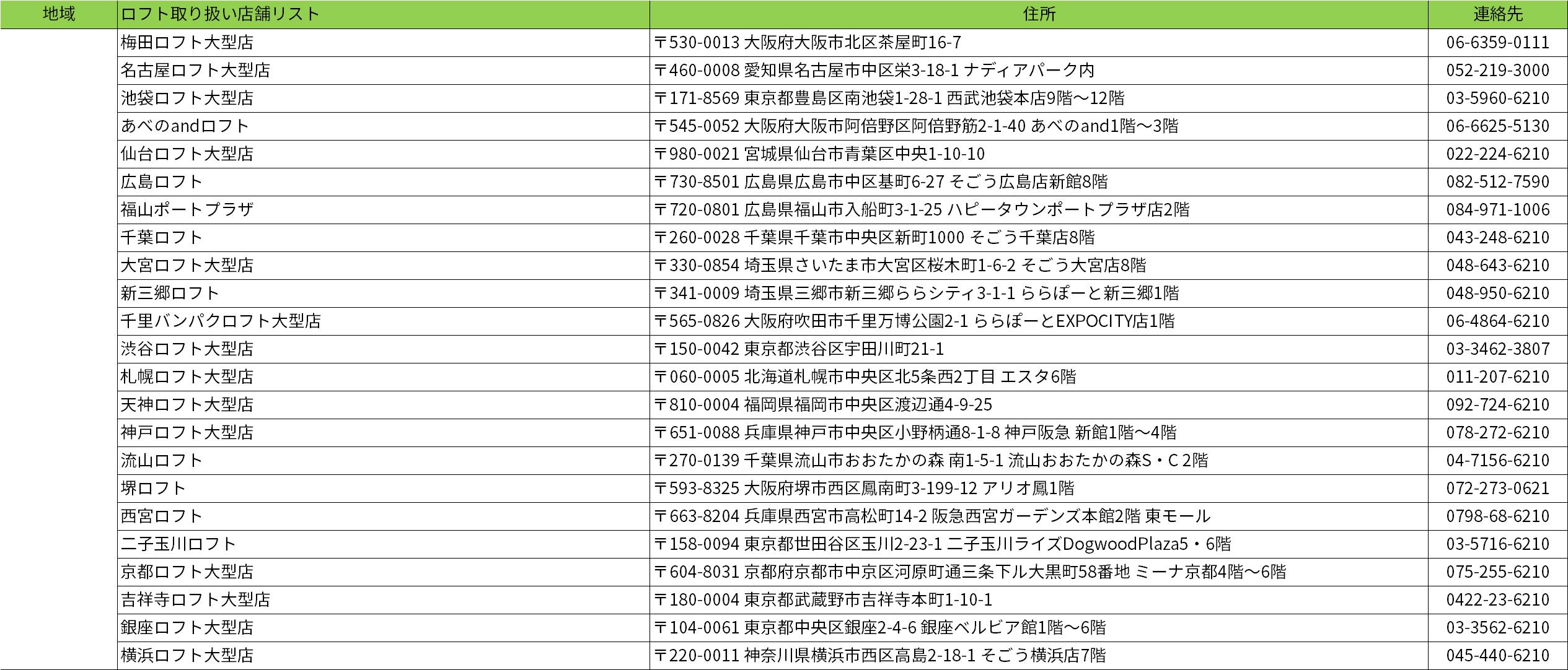 サンパック商品の取扱い店_ロフト