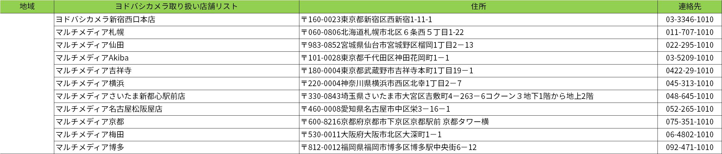 サンパック商品の取扱い店_ヨドバシカメラ